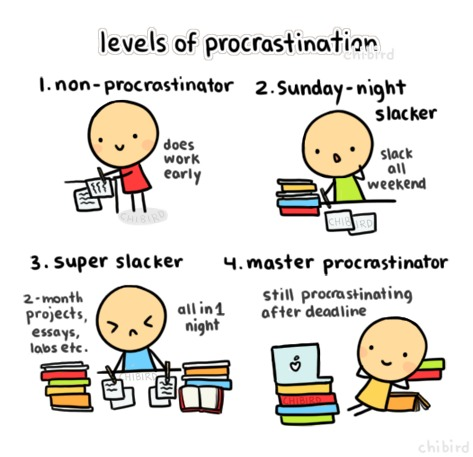 How Not to Procrastinate