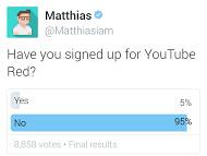 Matthiasiam's Twitter poll