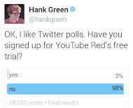 Hank Green Twitter poll